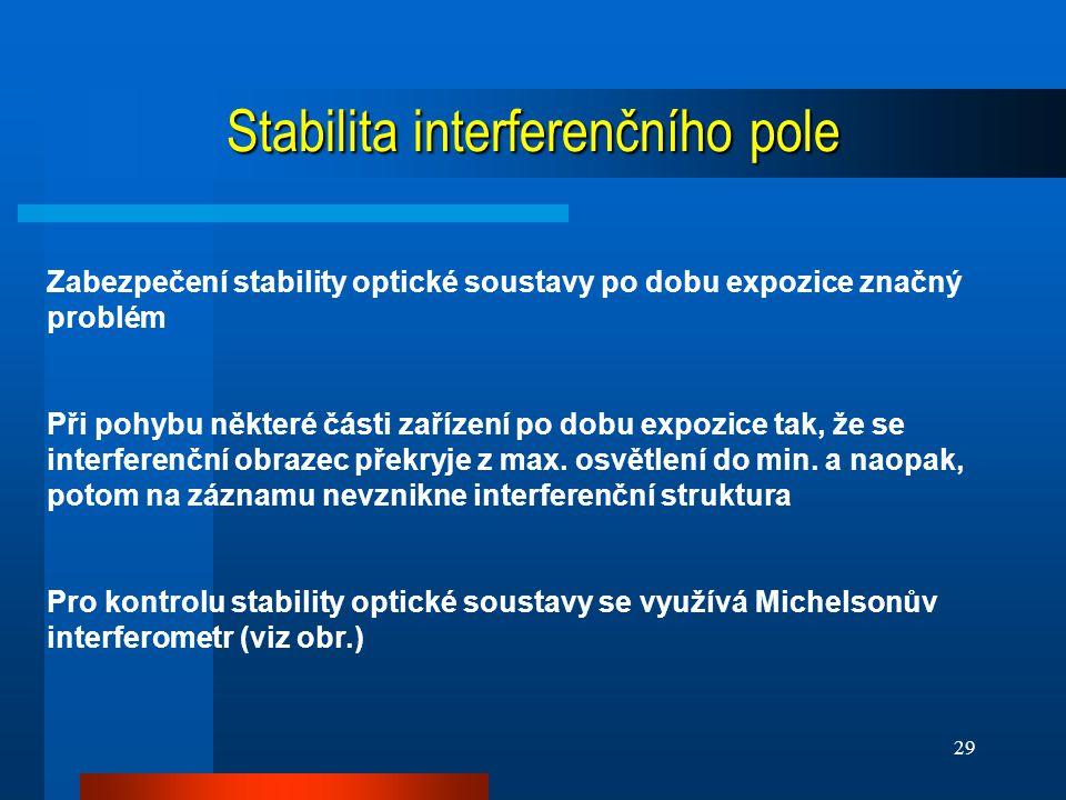 Stabilita interferenčního pole