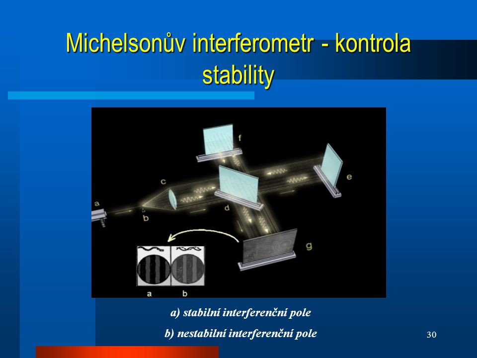 Michelsonův interferometr - kontrola stability