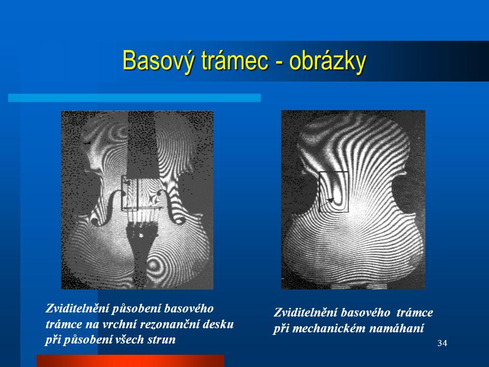 Basový trámec - obrázky