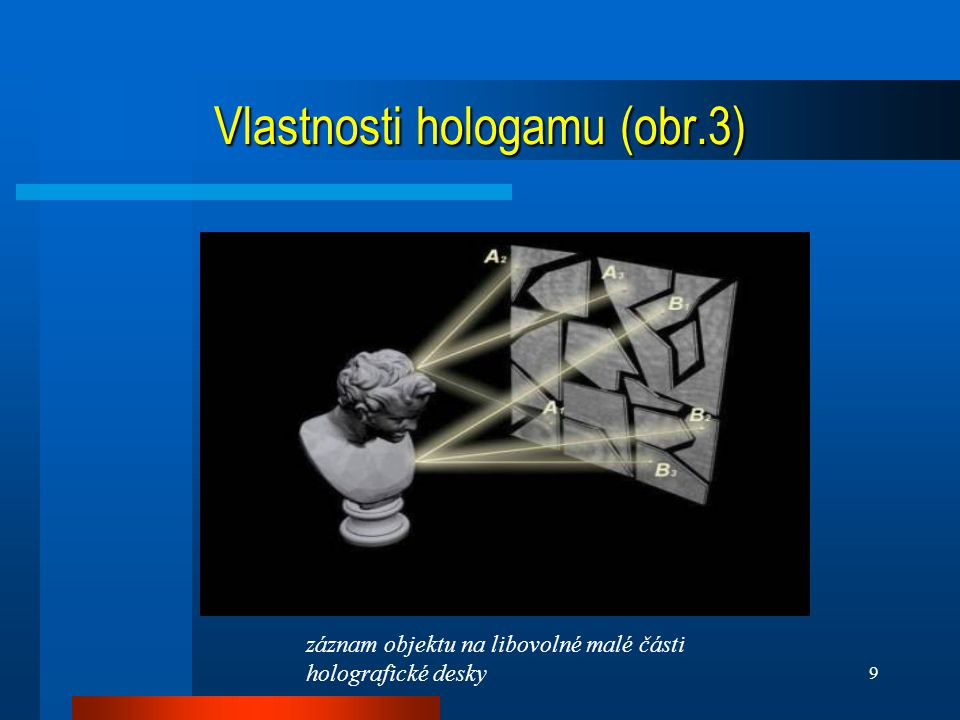 Vlastnosti hologamu (obr.3)