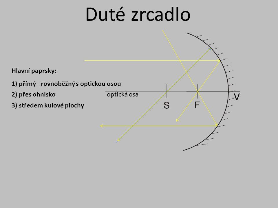 Duté zrcadlo V Hlavní paprsky: 1) přímý - rovnoběžný s optickou osou