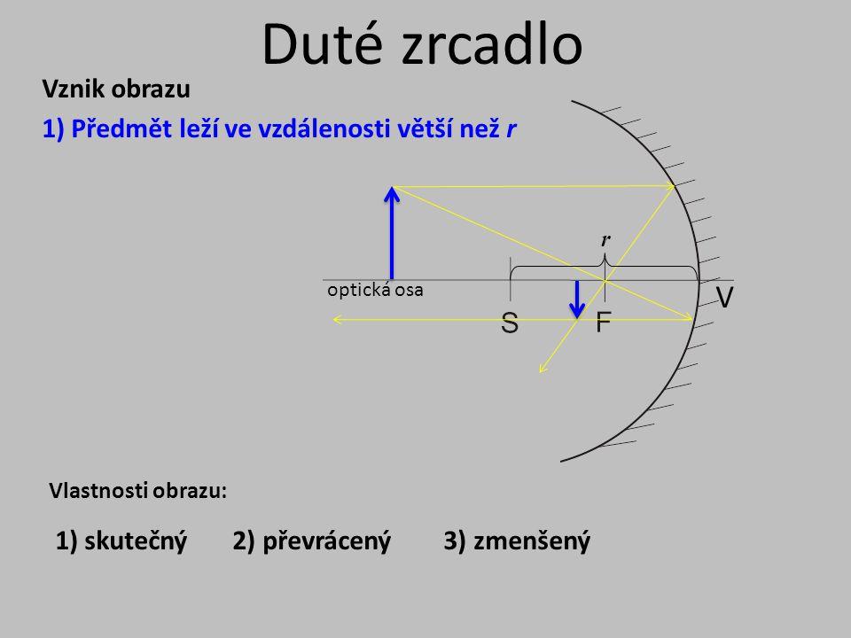 Duté zrcadlo V Vznik obrazu 1) Předmět leží ve vzdálenosti větší než r