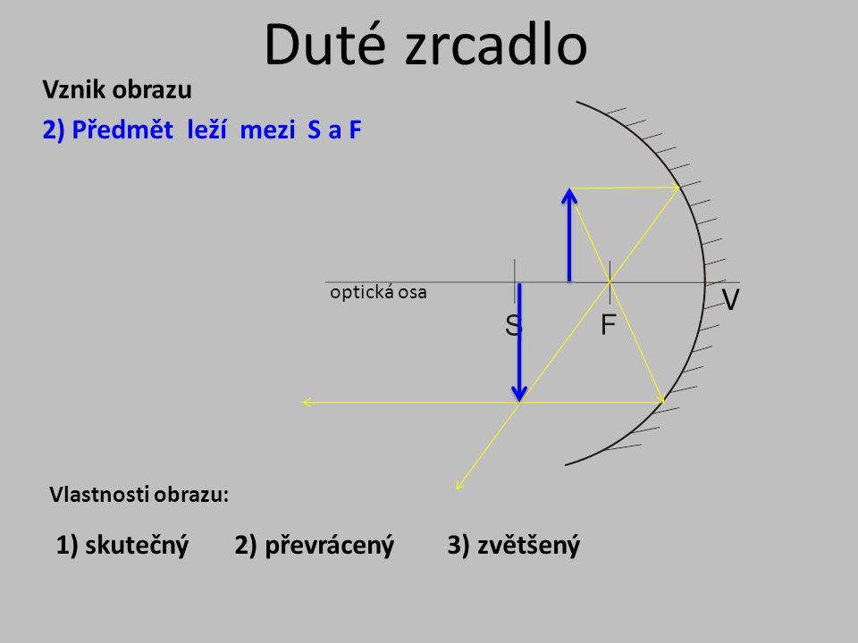 Duté zrcadlo V Vznik obrazu 2) Předmět leží mezi S a F