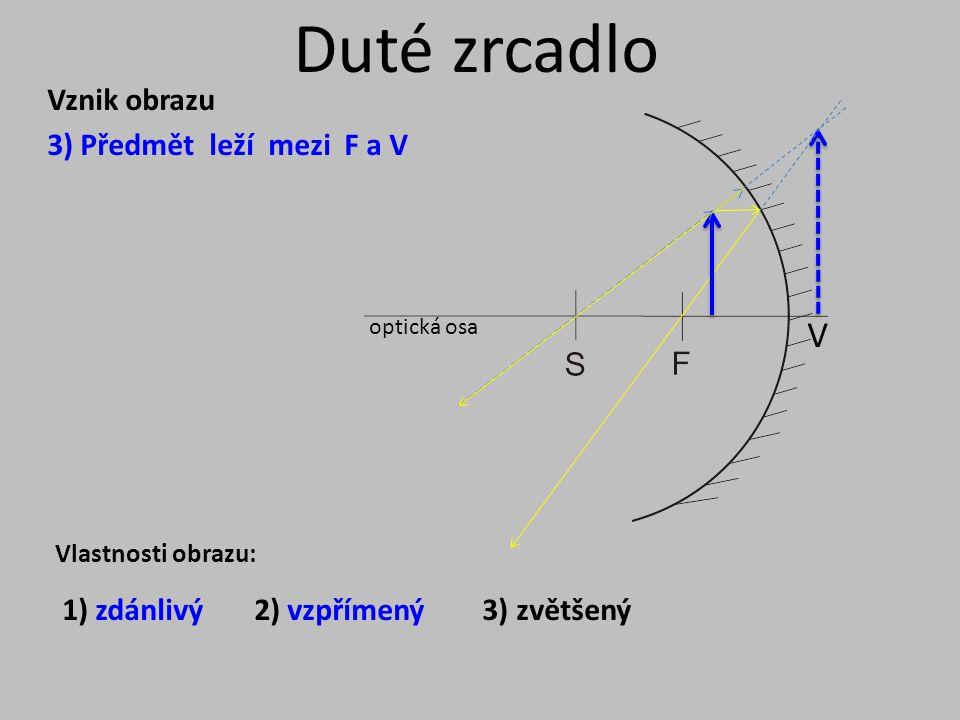 Duté zrcadlo V Vznik obrazu 3) Předmět leží mezi F a V
