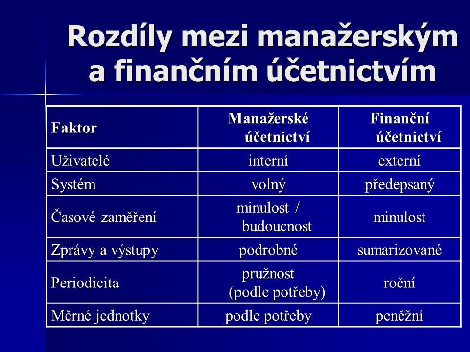 Rozdíly mezi manažerským a finančním účetnictvím