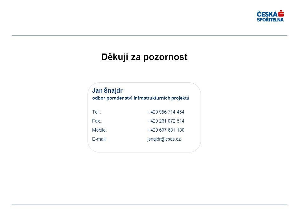 Děkuji za pozornost Jan Šnajdr