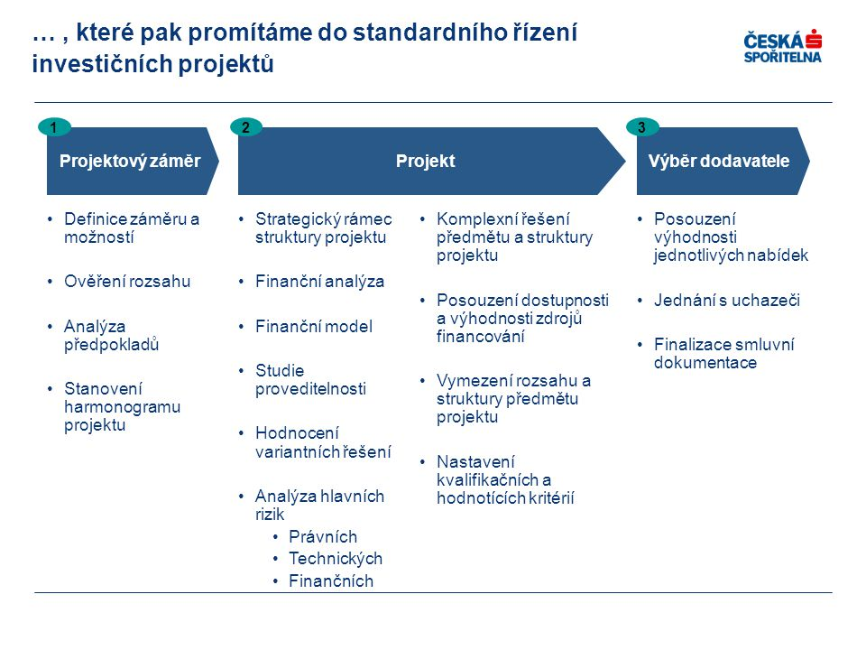 … , které pak promítáme do standardního řízení investičních projektů