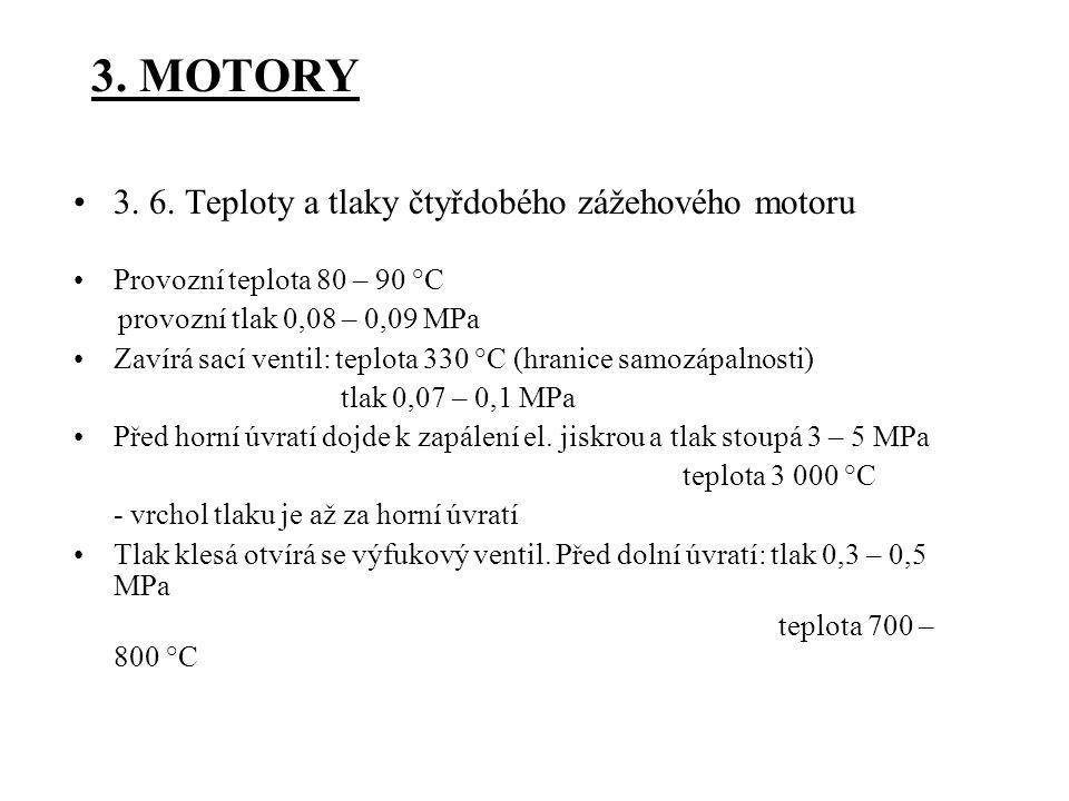3. MOTORY 3. 6. Teploty a tlaky čtyřdobého zážehového motoru