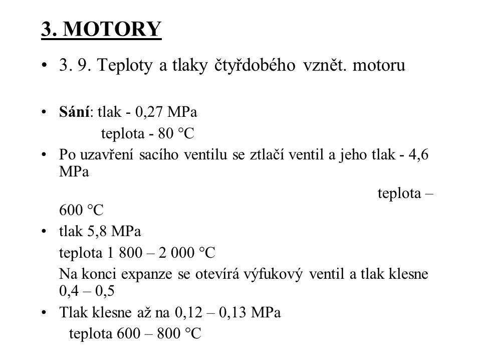 3. MOTORY 3. 9. Teploty a tlaky čtyřdobého vznět. motoru