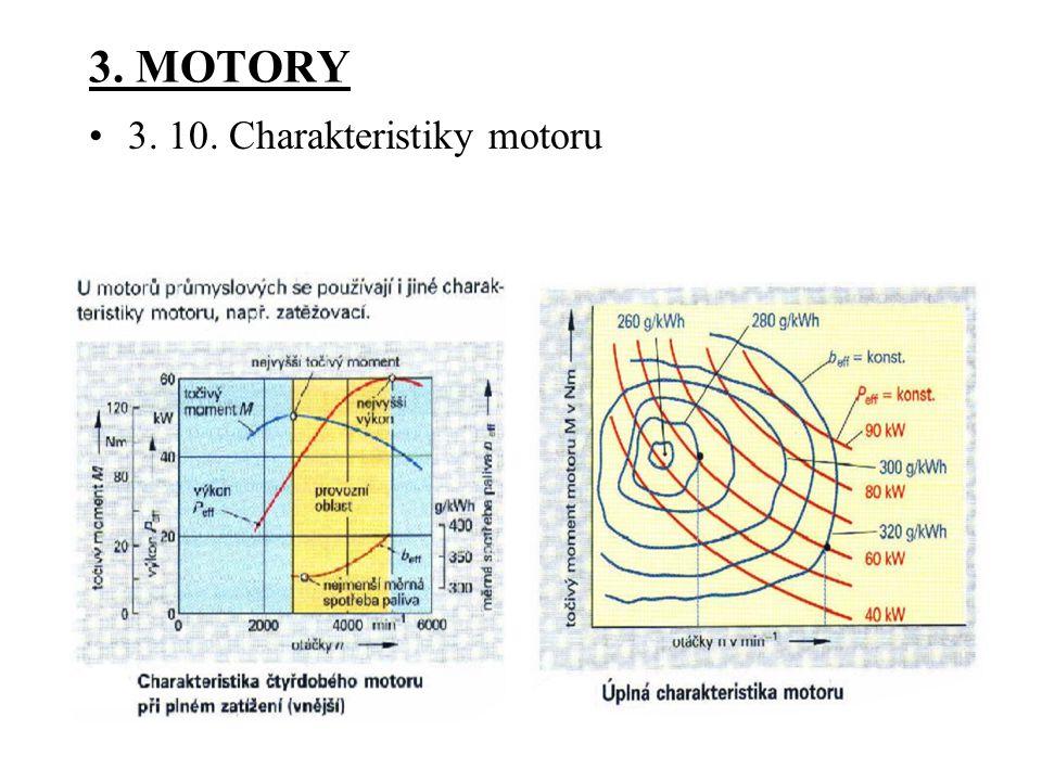 3. MOTORY 3. 10. Charakteristiky motoru