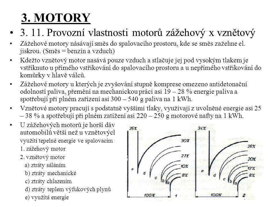 3. MOTORY 3. 11. Provozní vlastnosti motorů zážehový x vznětový