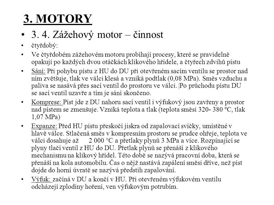 3. MOTORY 3. 4. Zážehový motor – činnost čtyřdobý: