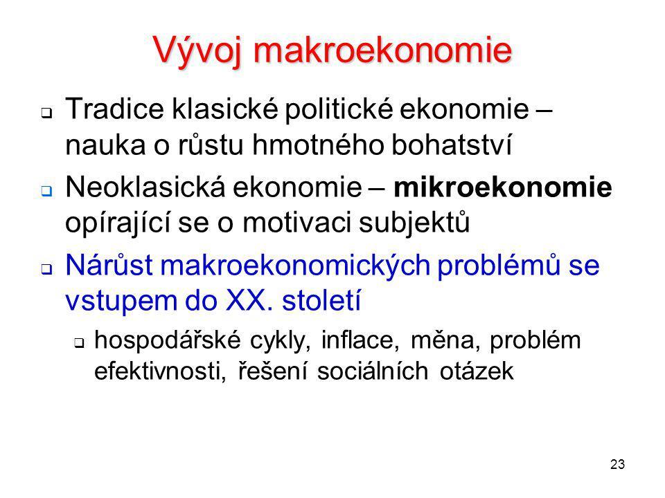 Vývoj makroekonomie Tradice klasické politické ekonomie – nauka o růstu hmotného bohatství.