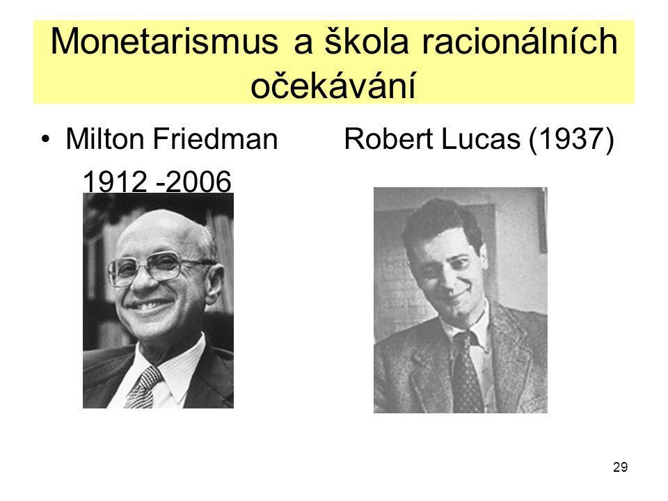Monetarismus a škola racionálních očekávání