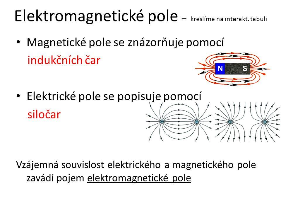 Elektromagnetické pole – kreslíme na interakt. tabuli