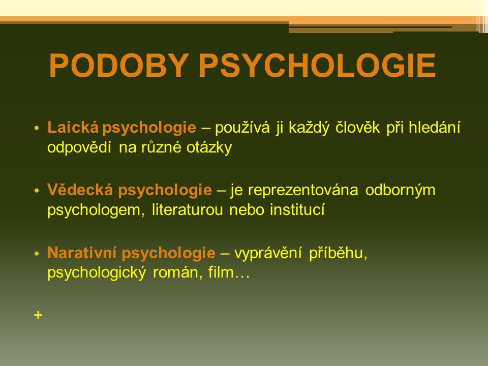 PODOBY PSYCHOLOGIE Laická psychologie – používá ji každý člověk při hledání odpovědí na různé otázky.