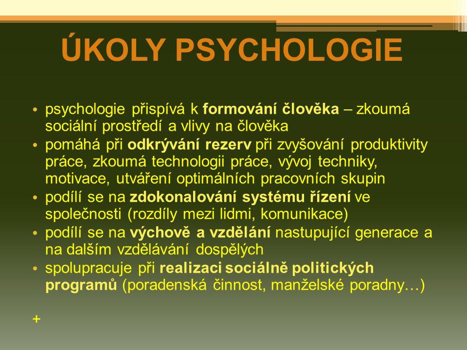 ÚKOLY PSYCHOLOGIE psychologie přispívá k formování člověka – zkoumá sociální prostředí a vlivy na člověka.