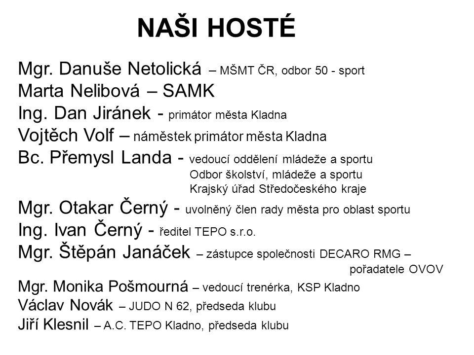 NAŠI HOSTÉ Mgr. Danuše Netolická – MŠMT ČR, odbor 50 - sport