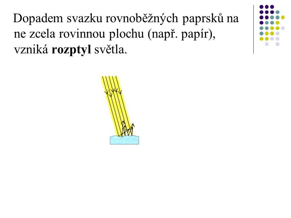 Dopadem svazku rovnoběžných paprsků na ne zcela rovinnou plochu (např