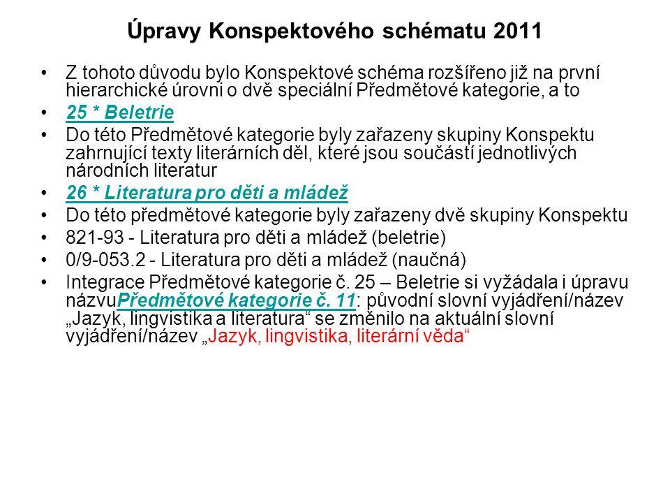 Úpravy Konspektového schématu 2011