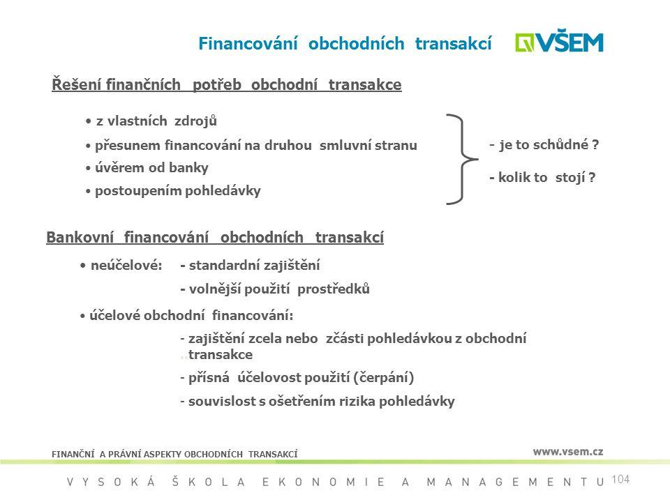 Financování obchodních transakcí