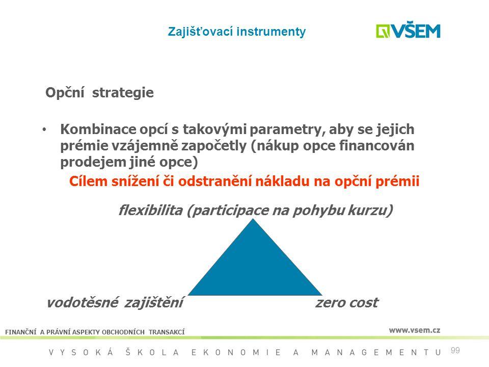Cílem snížení či odstranění nákladu na opční prémii