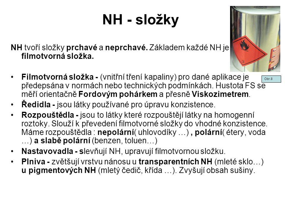NH - složky NH tvoří složky prchavé a neprchavé. Základem každé NH je filmotvorná složka.