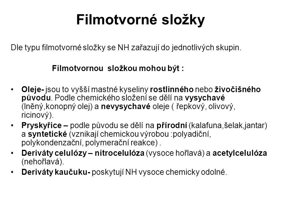Filmotvorné složky Dle typu filmotvorné složky se NH zařazují do jednotlivých skupin. Filmotvornou složkou mohou být :