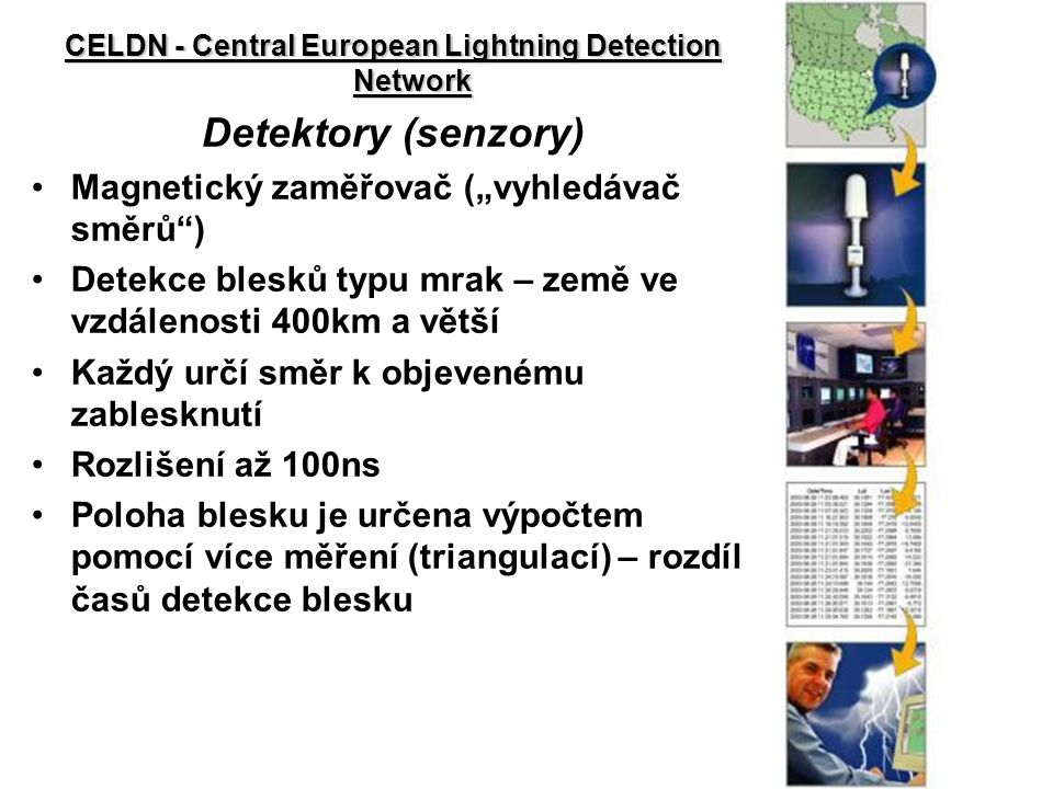 CELDN - Central European Lightning Detection Network