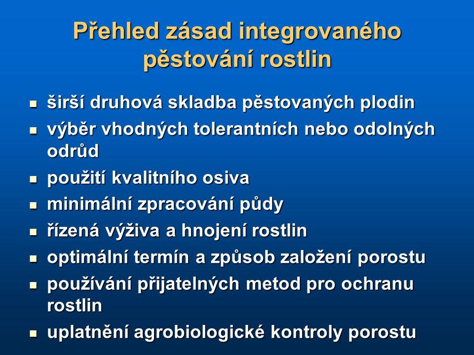 Přehled zásad integrovaného pěstování rostlin