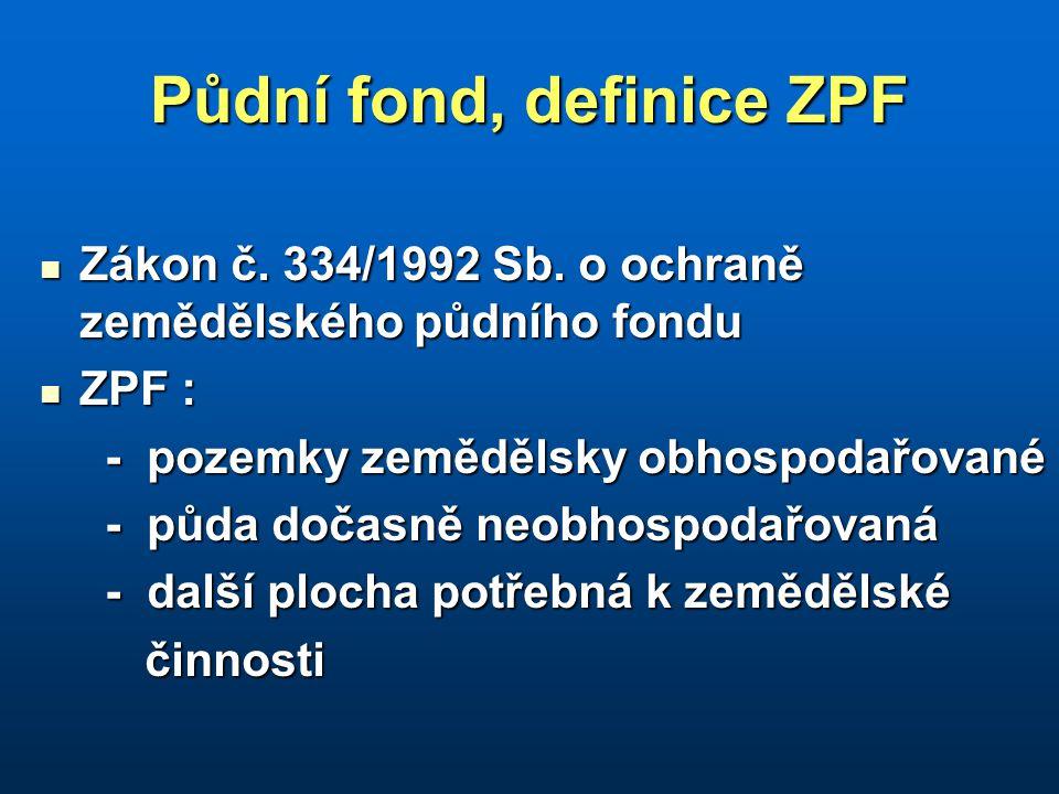 Půdní fond, definice ZPF