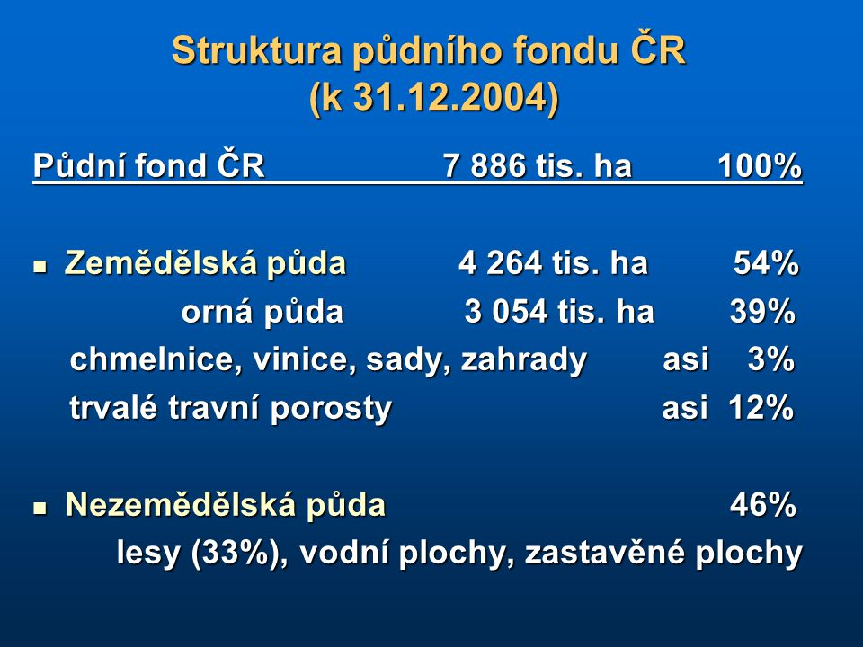 Struktura půdního fondu ČR (k 31.12.2004)
