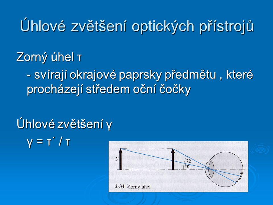 Úhlové zvětšení optických přístrojů