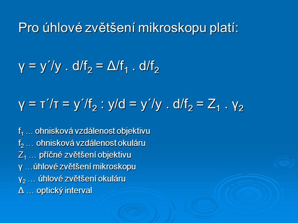 Pro úhlové zvětšení mikroskopu platí: γ = y´/y . d/f2 = Δ/f1 . d/f2