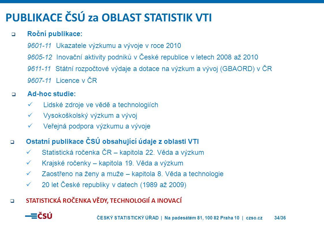 PUBLIKACE ČSÚ za OBLAST STATISTIK VTI