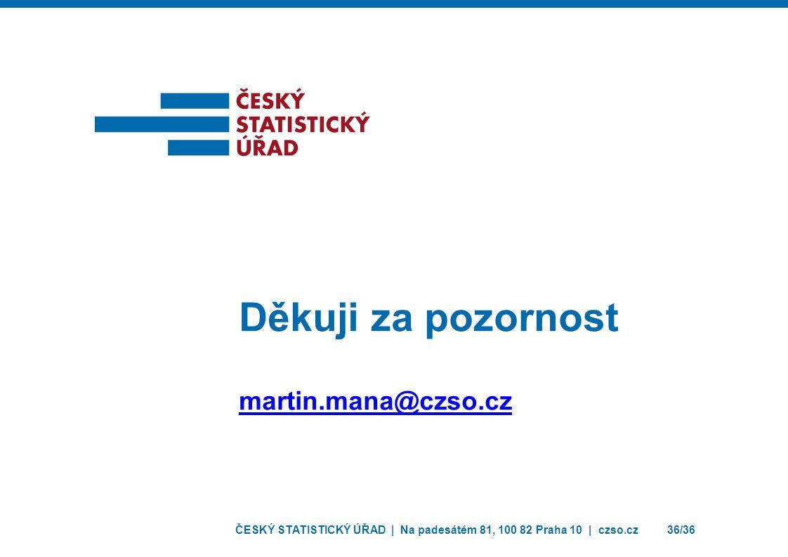 Děkuji za pozornost martin.mana@czso.cz