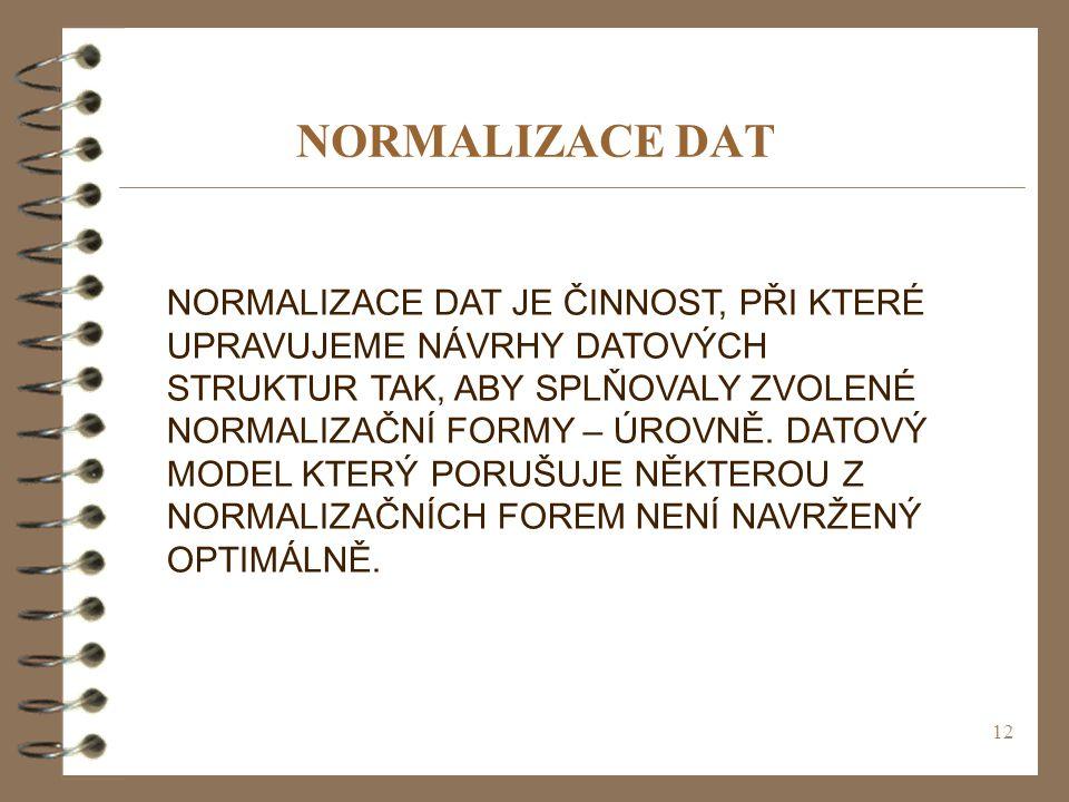 NORMALIZACE DAT