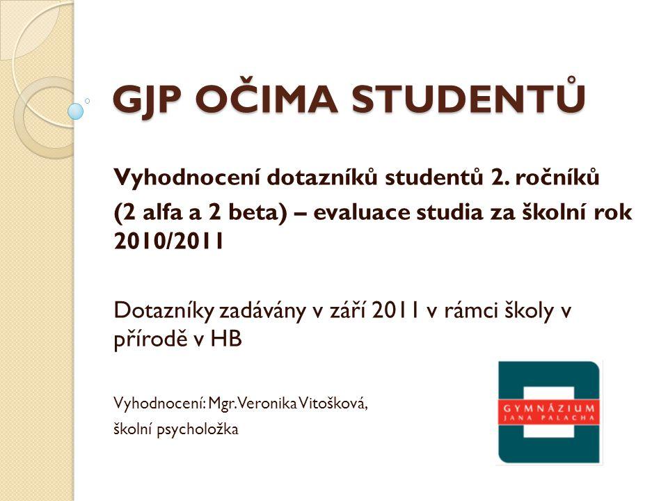 GJP OČIMA STUDENTŮ Vyhodnocení dotazníků studentů 2. ročníků