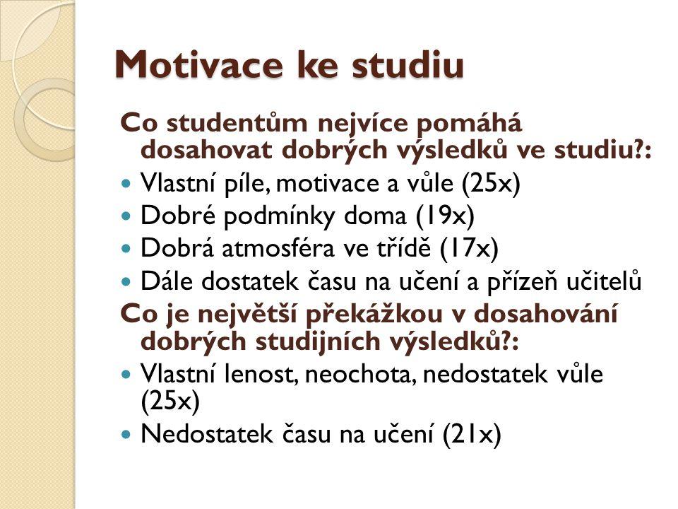 Motivace ke studiu Co studentům nejvíce pomáhá dosahovat dobrých výsledků ve studiu : Vlastní píle, motivace a vůle (25x)