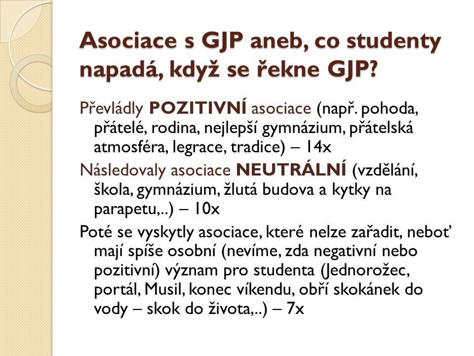 Asociace s GJP aneb, co studenty napadá, když se řekne GJP