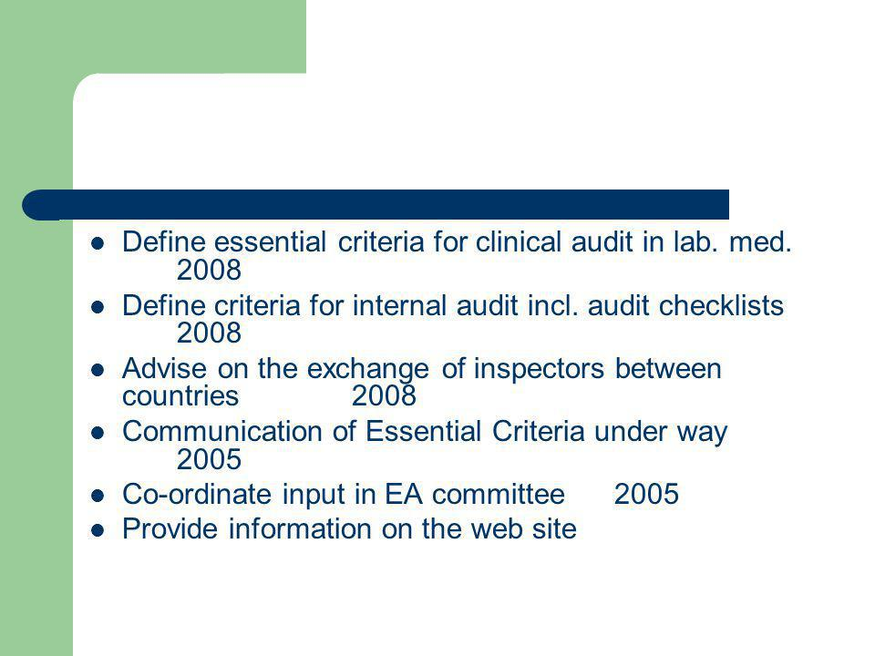 Define essential criteria for clinical audit in lab. med. 2008