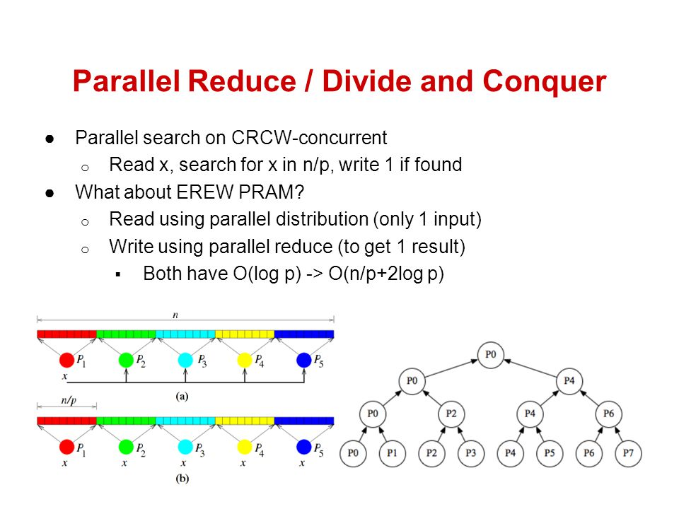 Parallel Reduce / Divide and Conquer
