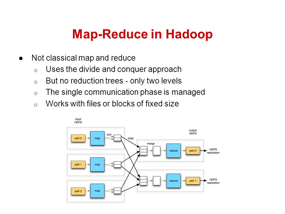 Map-Reduce in Hadoop Not classical map and reduce