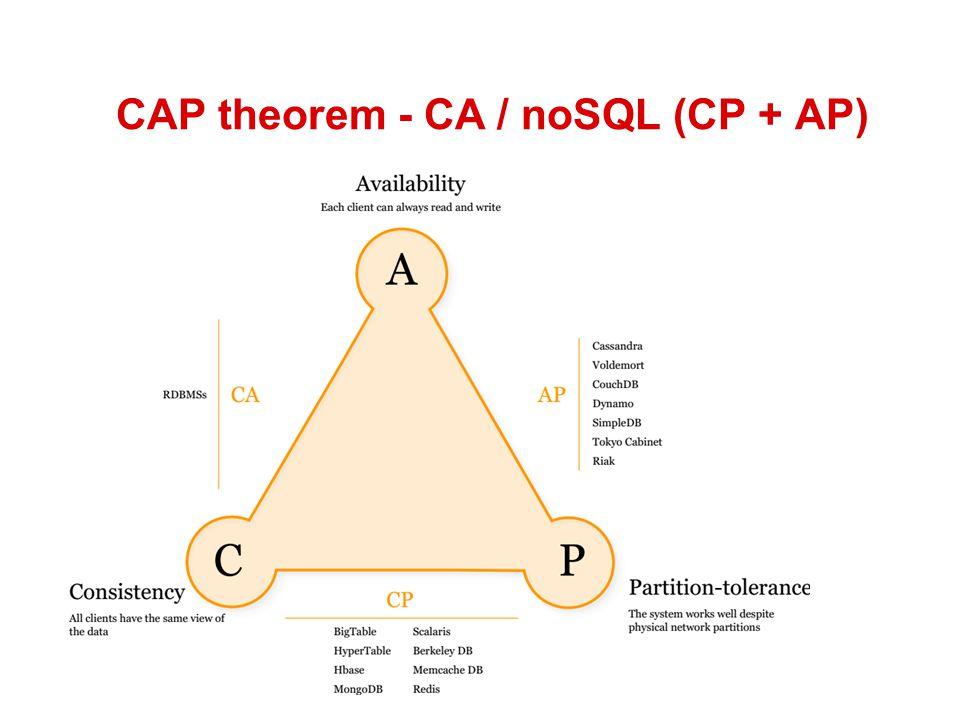 CAP theorem - CA / noSQL (CP + AP)