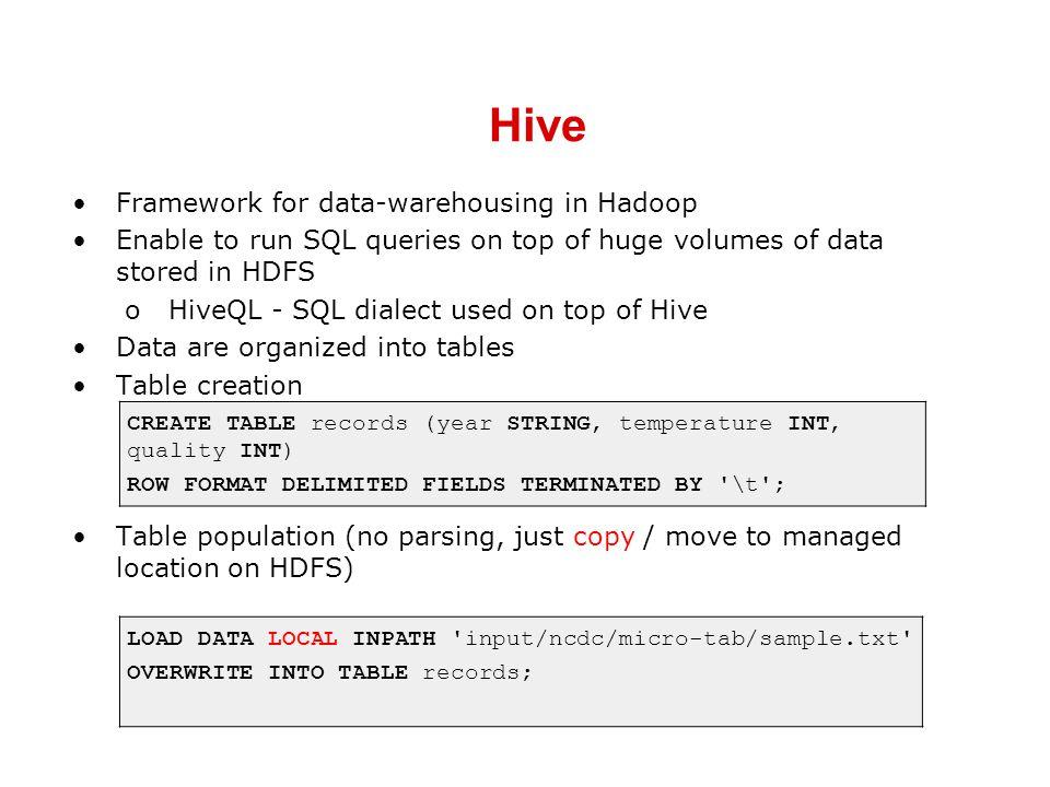 Hive Framework for data-warehousing in Hadoop