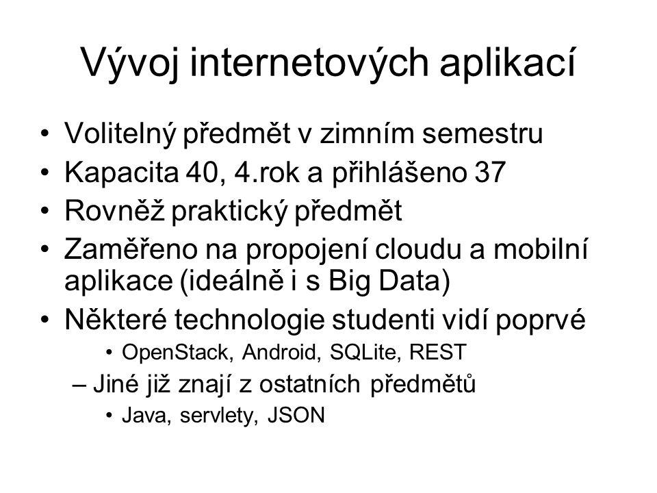 Vývoj internetových aplikací