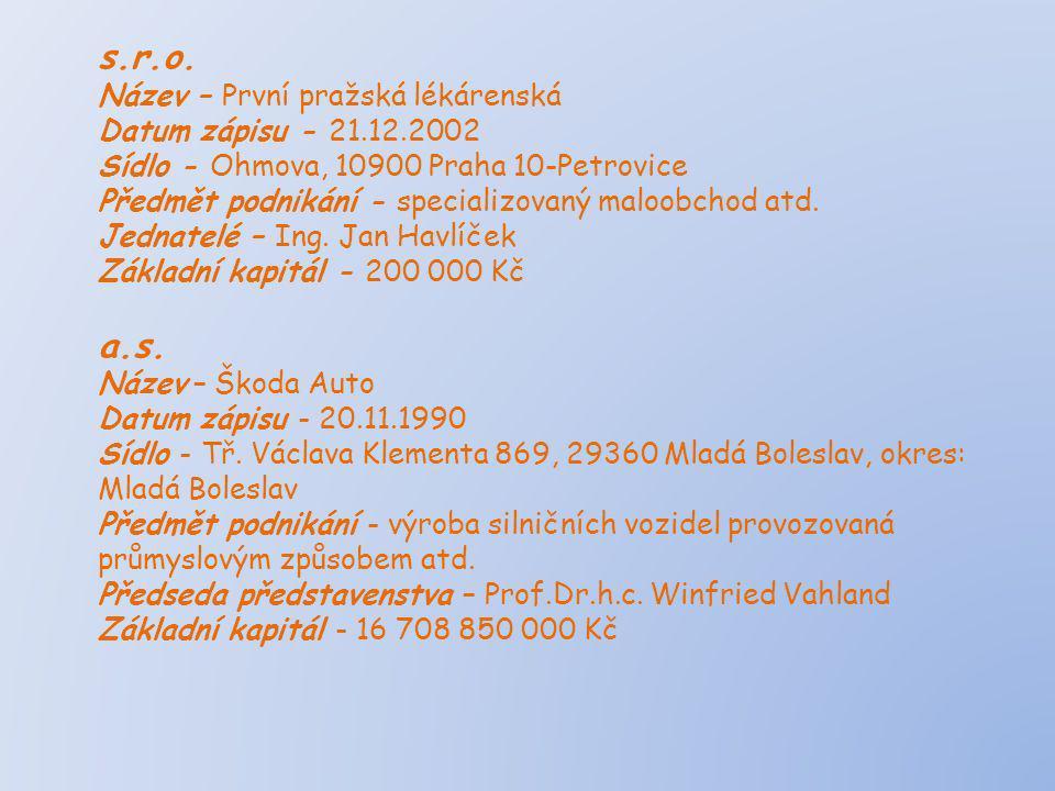 s.r.o. a.s. Název – První pražská lékárenská Datum zápisu - 21.12.2002