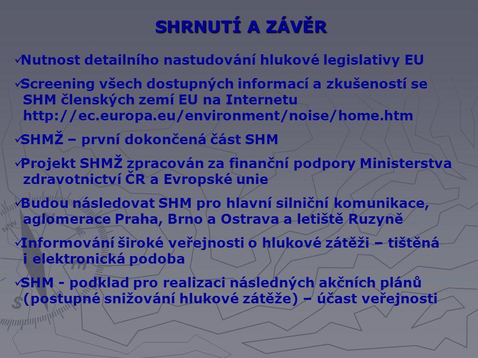 SHRNUTÍ A ZÁVĚR Nutnost detailního nastudování hlukové legislativy EU