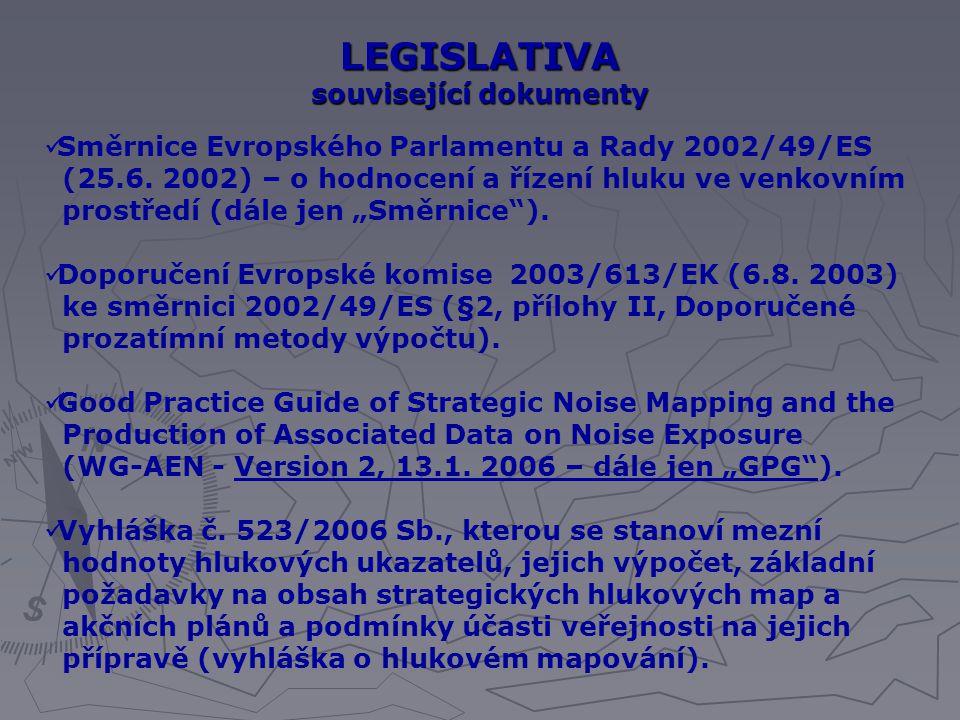 související dokumenty