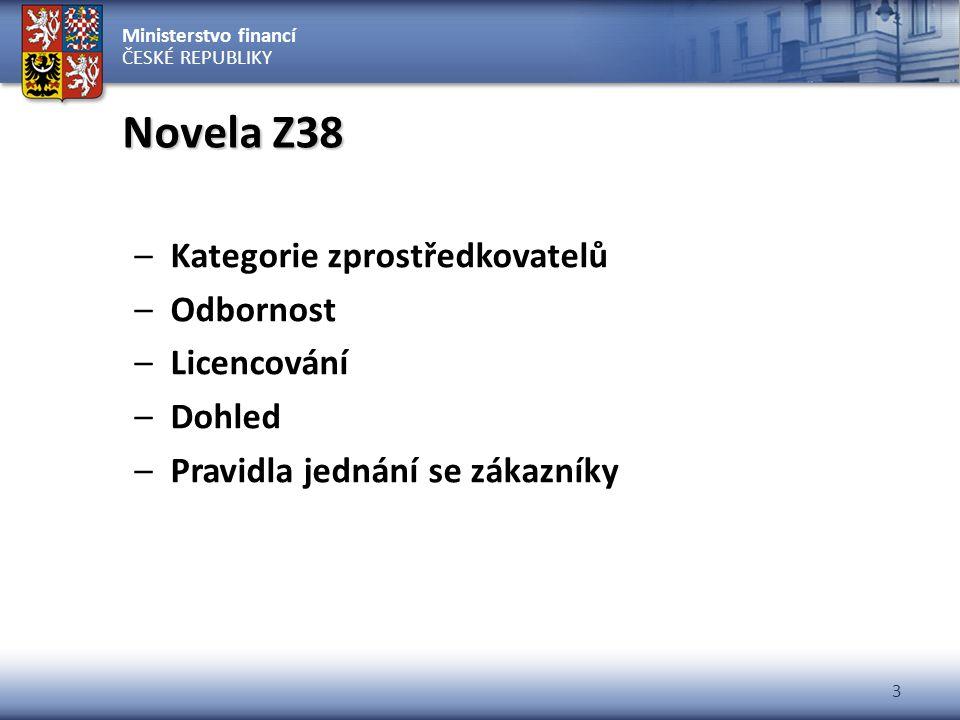 Novela Z38 Kategorie zprostředkovatelů Odbornost Licencování Dohled